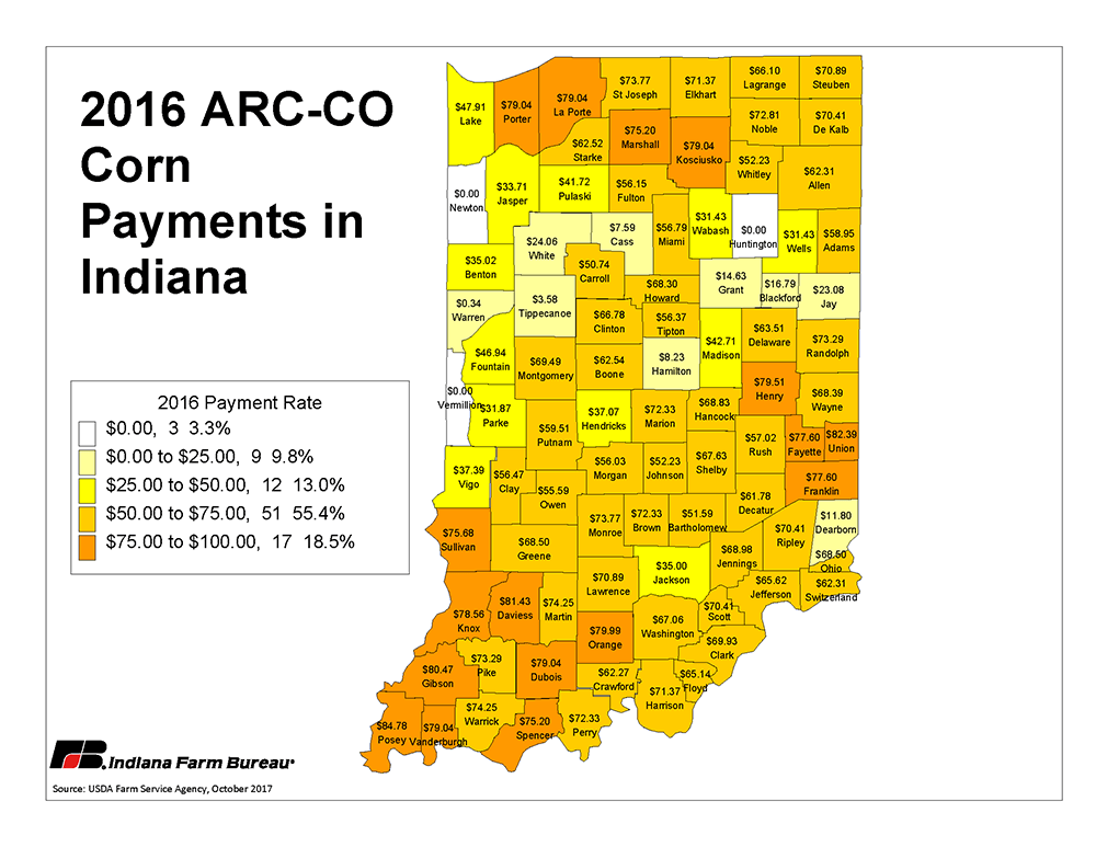 2016 ARC-CO Corn Payments in Indiana