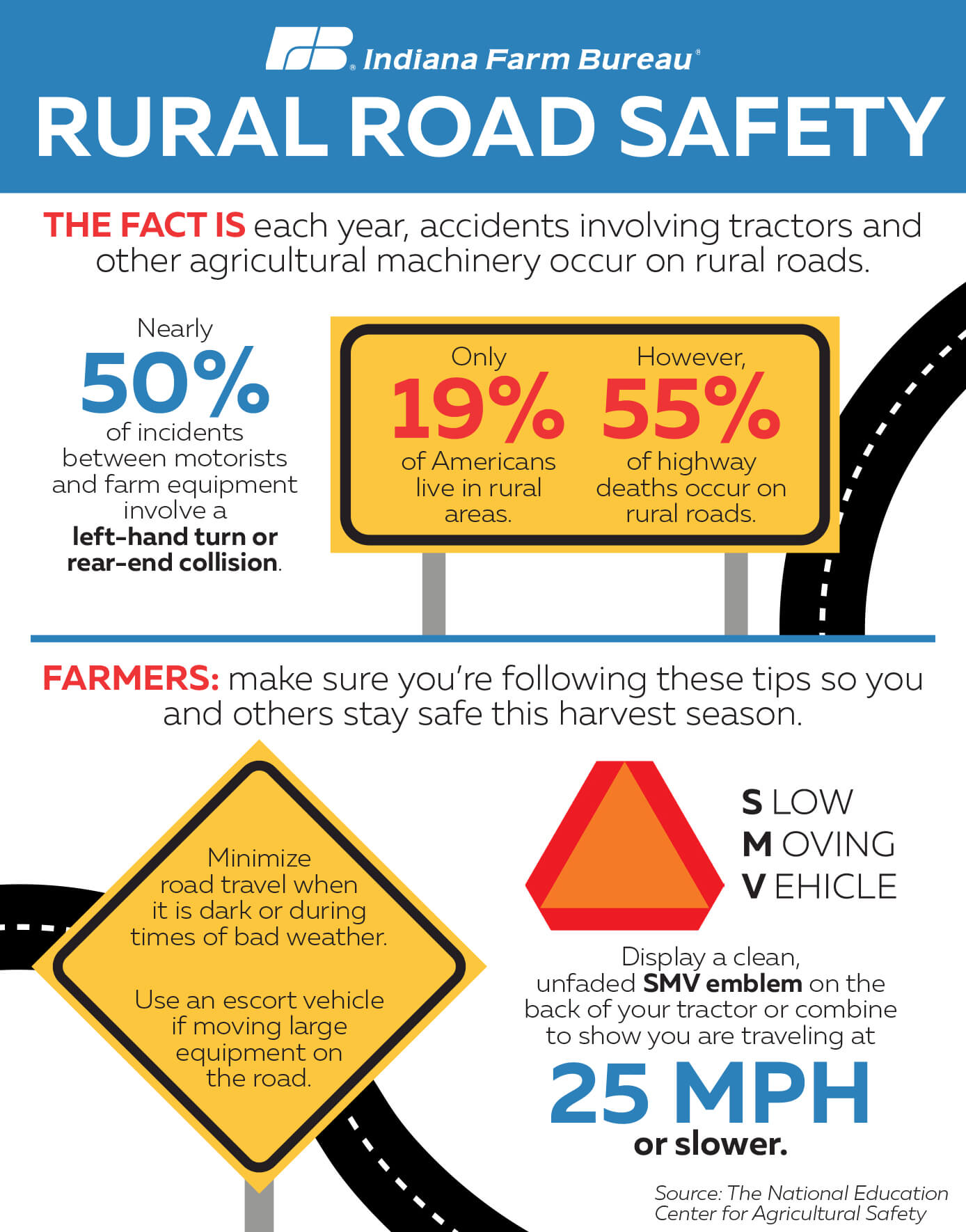 Rural road safety_Infographic